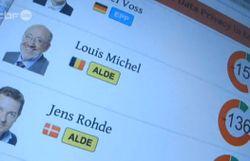 Louis Michel champion des amendements?